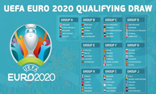 UEFA Euro 2020 Qualifying Group Draw